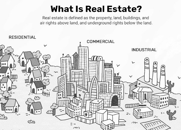 Deep Dive: What is Real Estate and How Does it Work